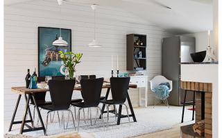 Как подобрать цвет мебели в интерьере лофт